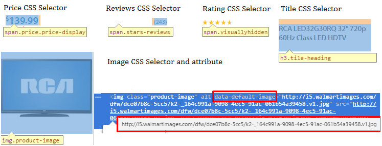 CSS selectors for price, title, rating, reviews and image