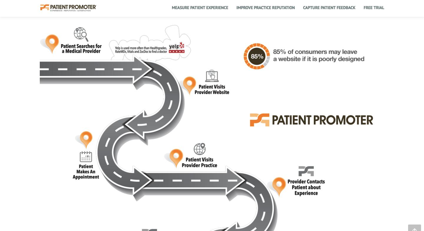 Patient Promoter